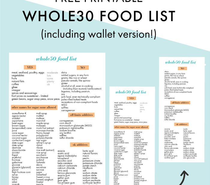 Whole30 Food List (Printable) – What Can You Eat on a Whole30?
