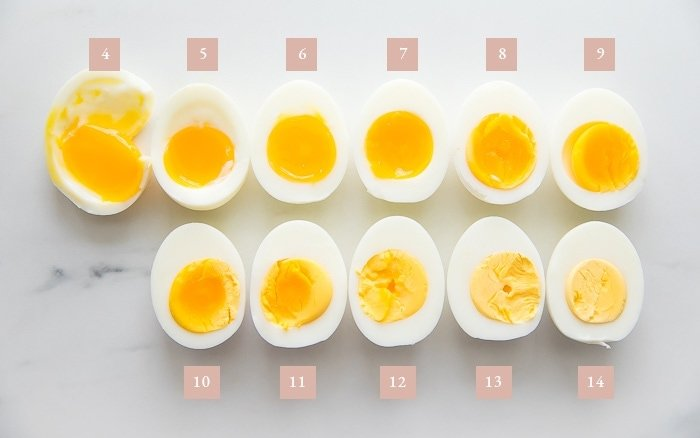 11 eggs in half showing hard and soft boiled egg times by minute