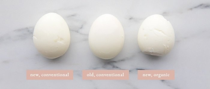 Comparing old, new, and organic boiled eggs