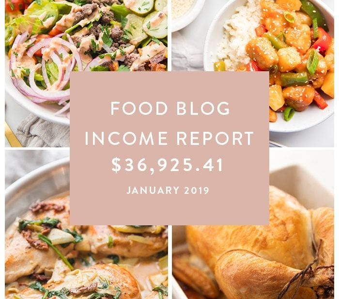 Collage of recipes from January 2019 with income overlaid on top