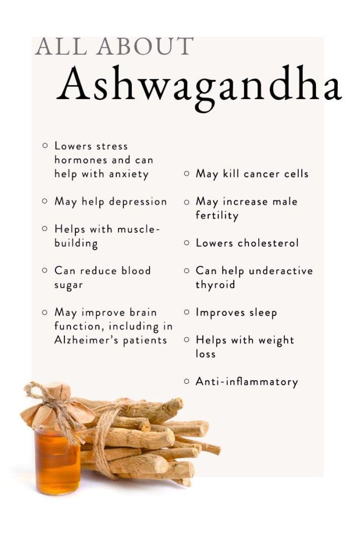 Graphic showing ashwagandha's benefits